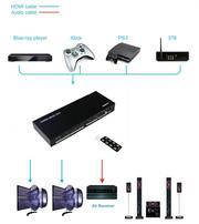Коммутатор-сплиттер 4Х4 HDMI