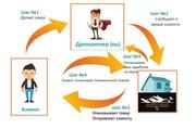 Приглашаем к сотрудничеству по системе Дропшиппинг и ОПТ